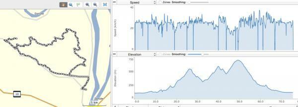 Útvonal, sebesség és a szinttérkép ábrái