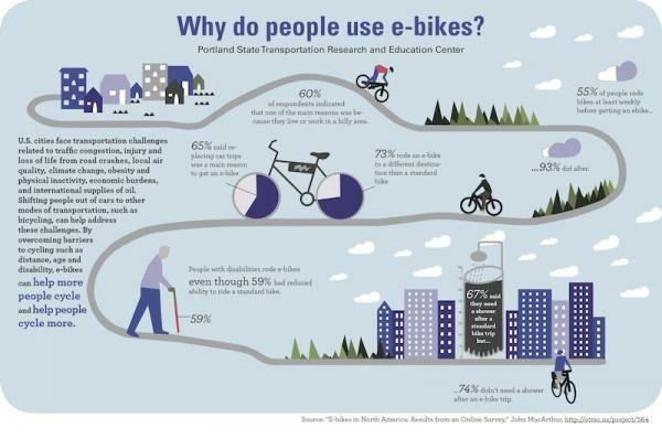 otrec-ebike-infographic.jpg
