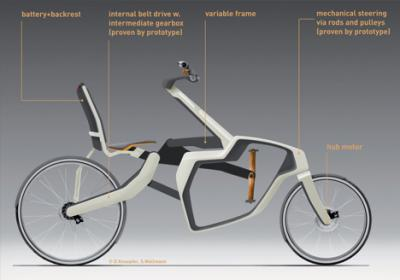 variable-frame-bike-design-1.jpg